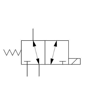 3-vägsventiler öppen överkoppling